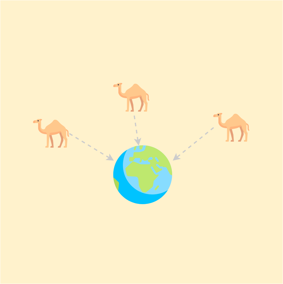 Illustration of a globe with some camels attached to it